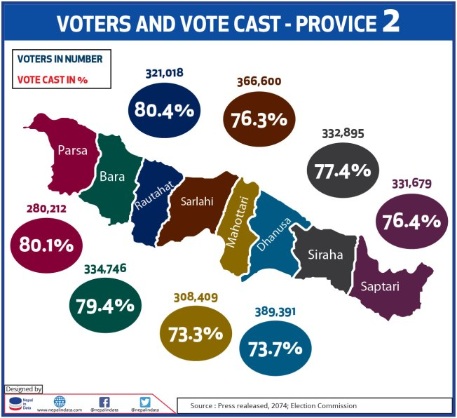 19_september_2017_voters_turnout_in_province_2